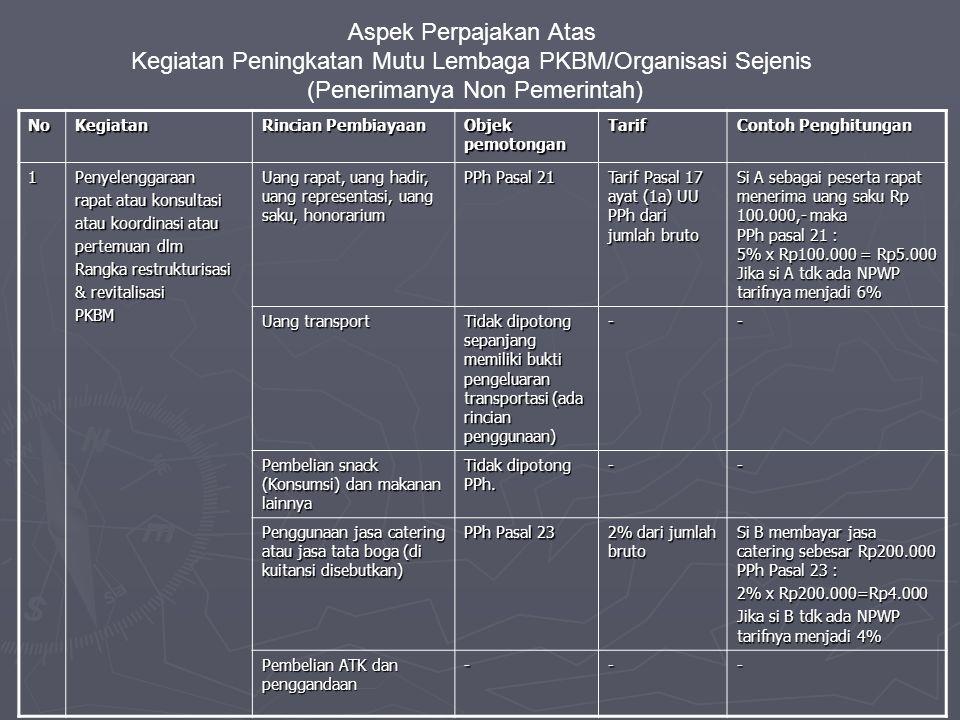 Kegiatan Peningkatan Mutu Lembaga PKBM/Organisasi Sejenis