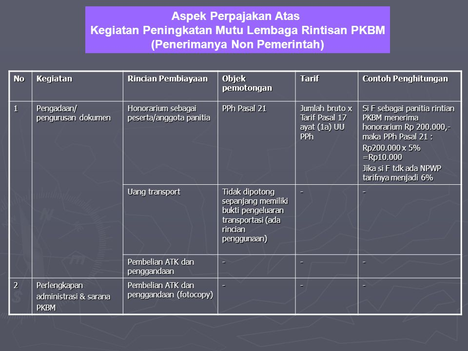 Kegiatan Peningkatan Mutu Lembaga Rintisan PKBM
