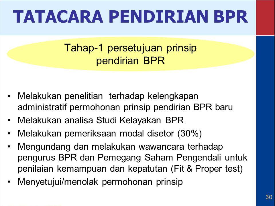Tahap-1 persetujuan prinsip pendirian BPR