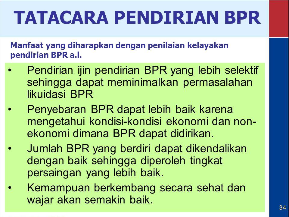 TATACARA PENDIRIAN BPR