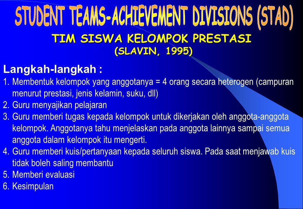 TIM SISWA KELOMPOK PRESTASI (SLAVIN, 1995)