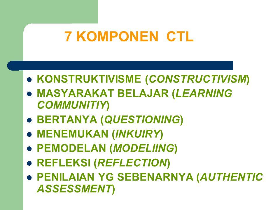 7 KOMPONEN CTL KONSTRUKTIVISME (CONSTRUCTIVISM)