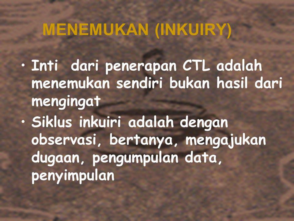MENEMUKAN (INKUIRY) Inti dari penerapan CTL adalah menemukan sendiri bukan hasil dari mengingat.