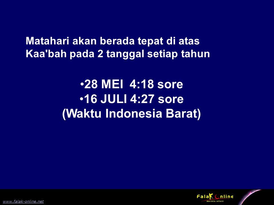 (Waktu Indonesia Barat)
