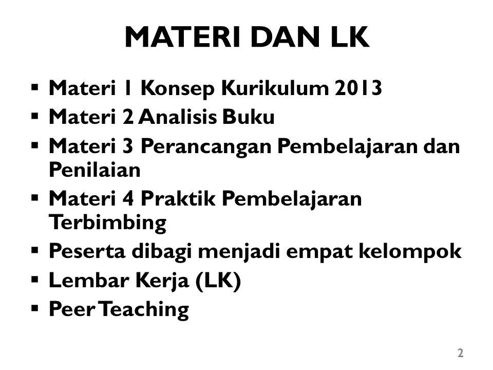 MATERI DAN LK Materi 1 Konsep Kurikulum 2013 Materi 2 Analisis Buku