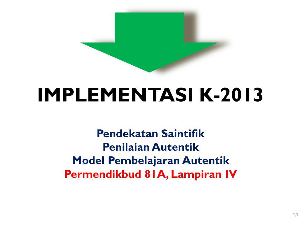 Model Pembelajaran Autentik Permendikbud 81A, Lampiran IV