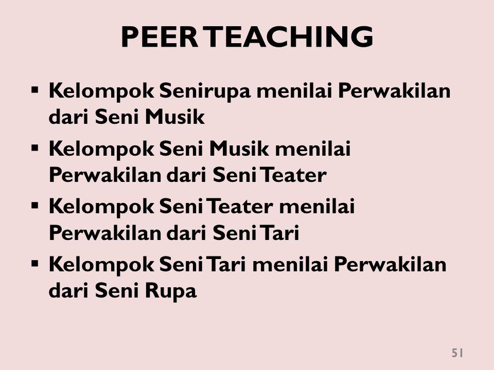 PEER TEACHING Kelompok Senirupa menilai Perwakilan dari Seni Musik
