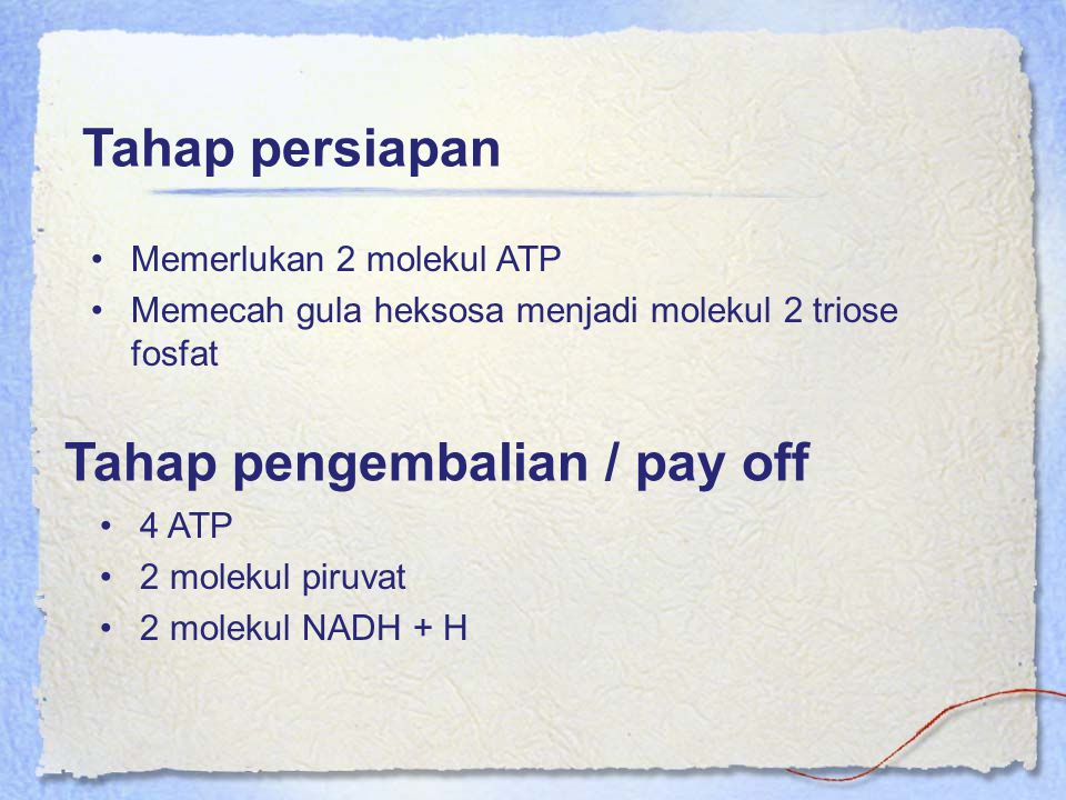 Tahap pengembalian / pay off