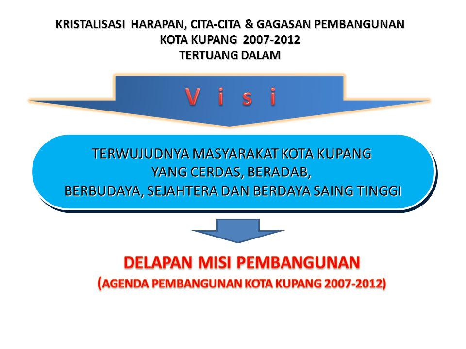 DELAPAN MISI PEMBANGUNAN (AGENDA PEMBANGUNAN KOTA KUPANG 2007-2012)