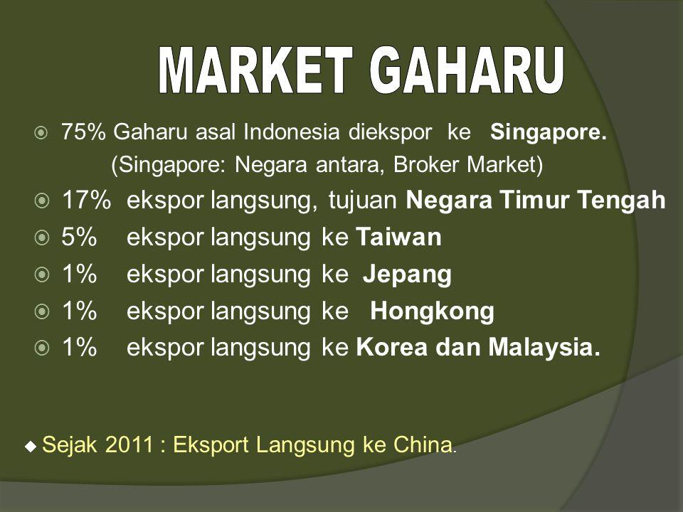 MARKET GAHARU 17% ekspor langsung, tujuan Negara Timur Tengah