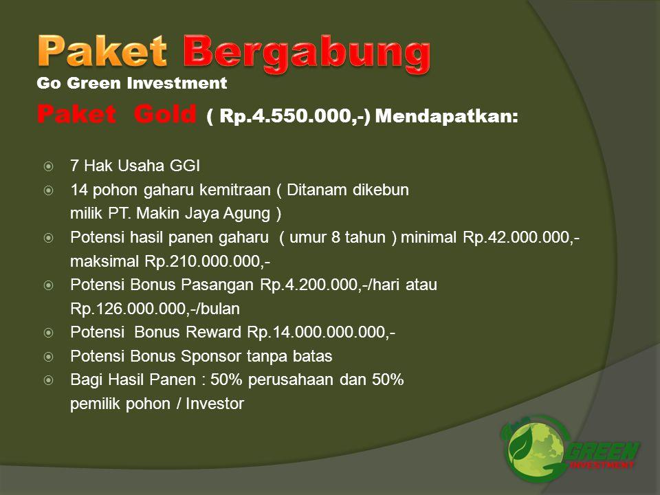 Paket Bergabung Paket Gold ( Rp.4.550.000,-) Mendapatkan: