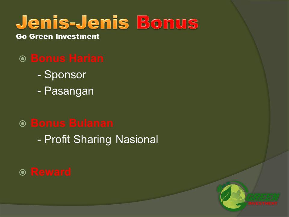 Jenis-Jenis Bonus Bonus Harian - Sponsor - Pasangan Bonus Bulanan