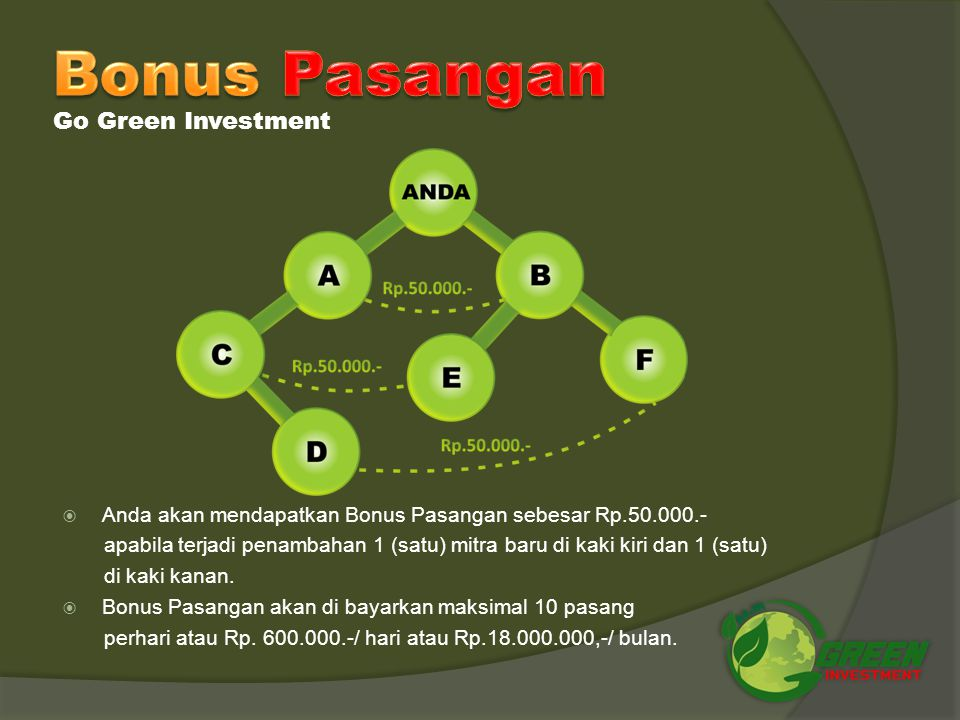 Bonus Pasangan Go Green Investment