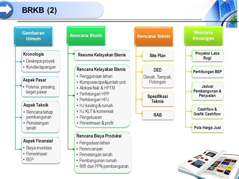BRKB (2) Gambaran Umum Rencana Keuangan Rencana Bisnis Rencana Teknis