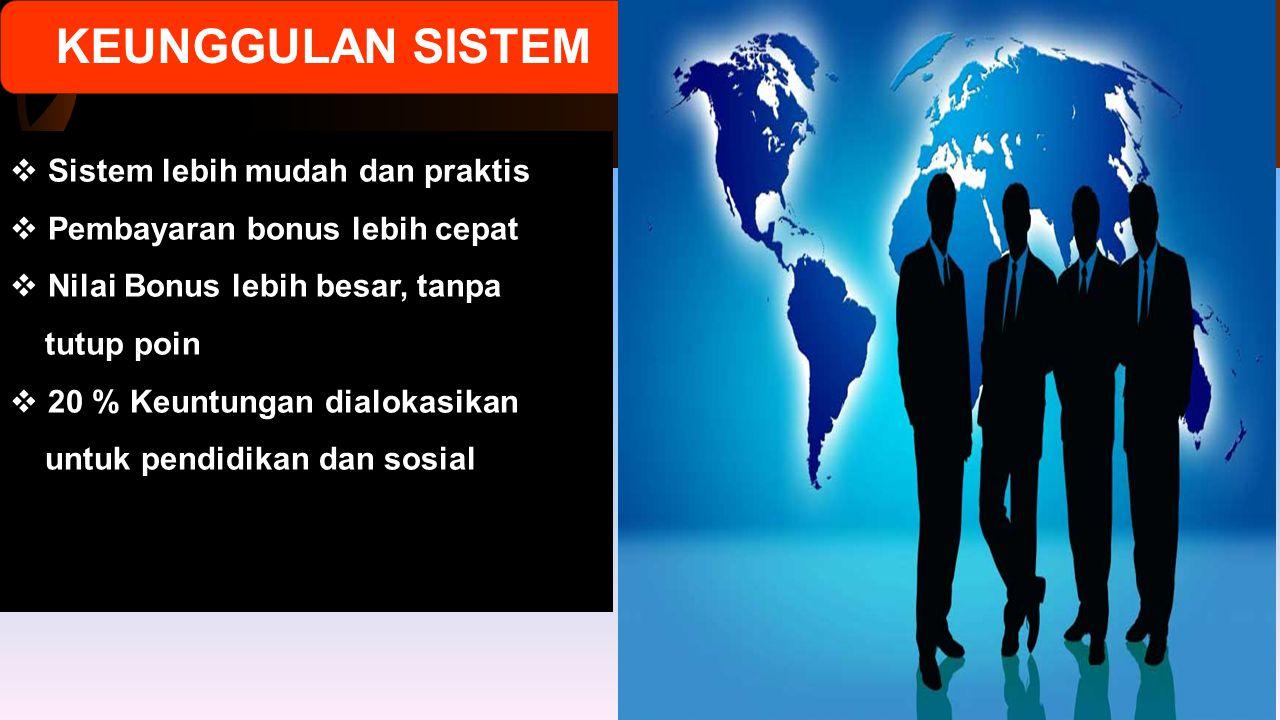 KEUNGGULAN SISTEM Sistem lebih mudah dan praktis
