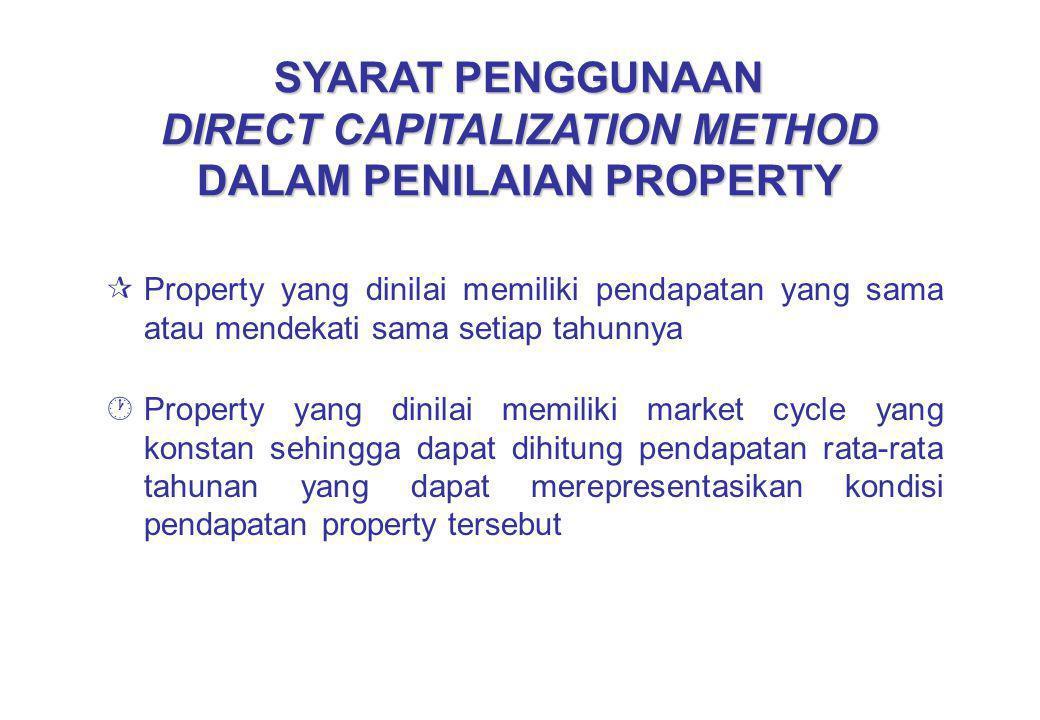 SYARAT PENGGUNAAN DIRECT CAPITALIZATION METHOD DALAM PENILAIAN PROPERTY
