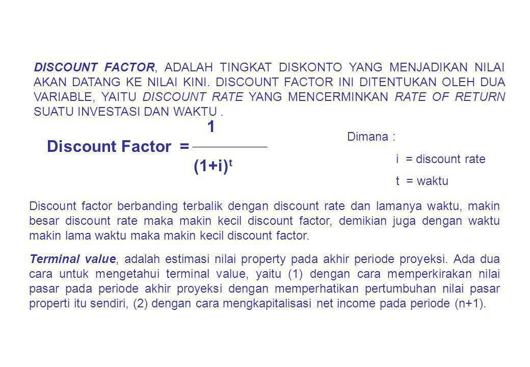 1 Discount Factor = (1+i)t