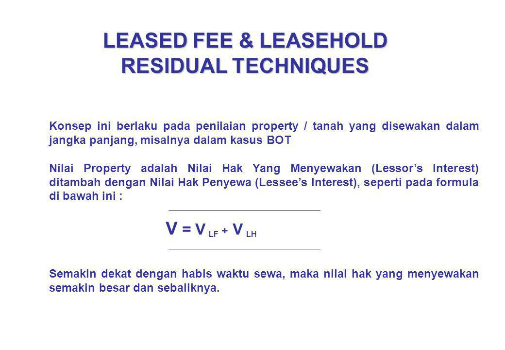 LEASED FEE & LEASEHOLD RESIDUAL TECHNIQUES