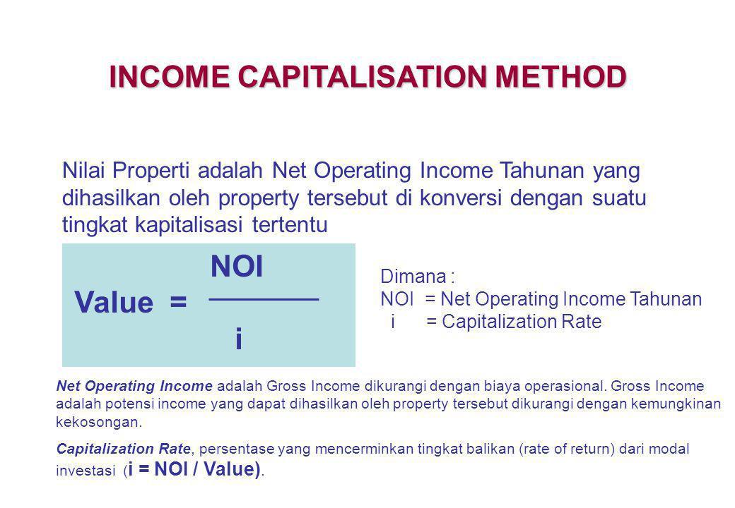 INCOME CAPITALISATION METHOD