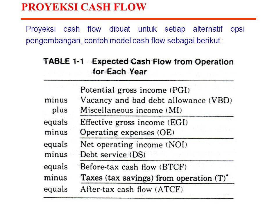 PROYEKSI CASH FLOW Proyeksi cash flow dibuat untuk setiap alternatif opsi pengembangan, contoh model cash flow sebagai berikut :