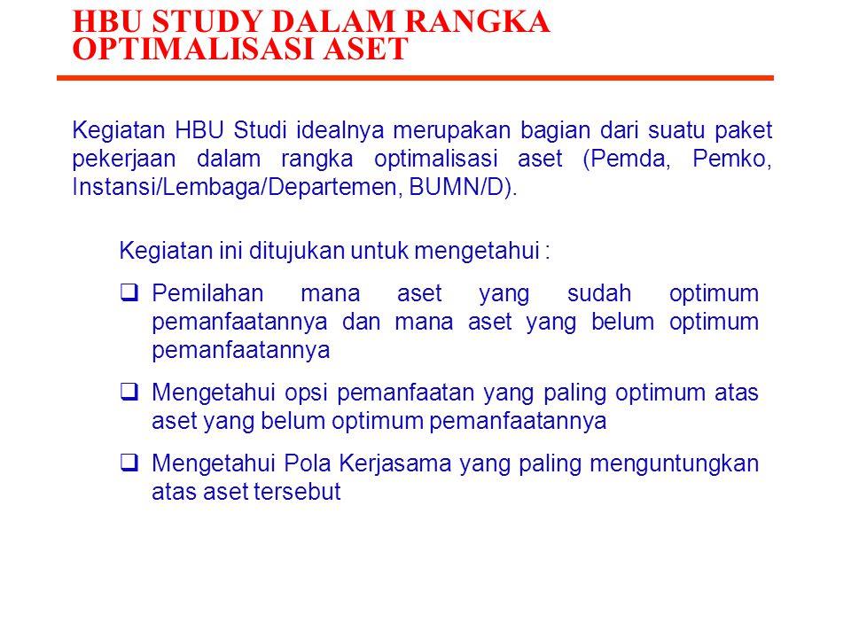 HBU STUDY DALAM RANGKA OPTIMALISASI ASET