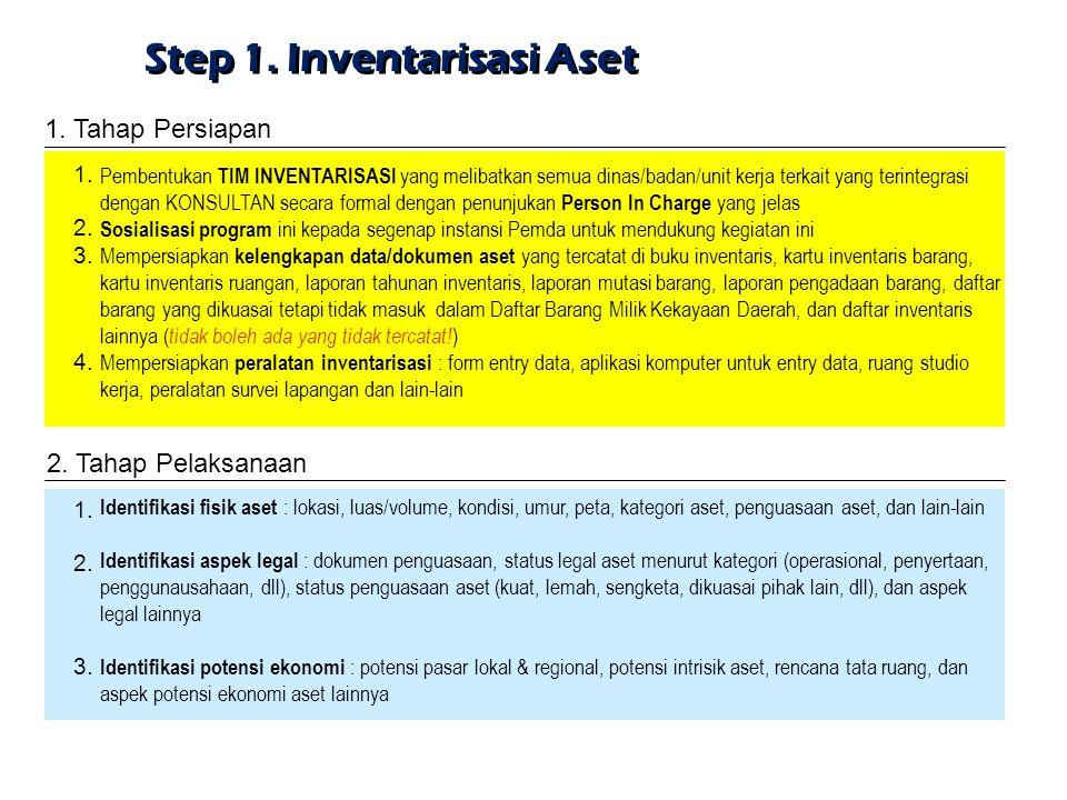Step 1. Inventarisasi Aset