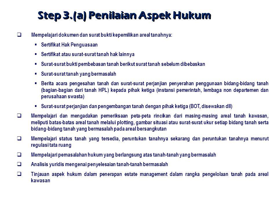 Step 3.(a) Penilaian Aspek Hukum
