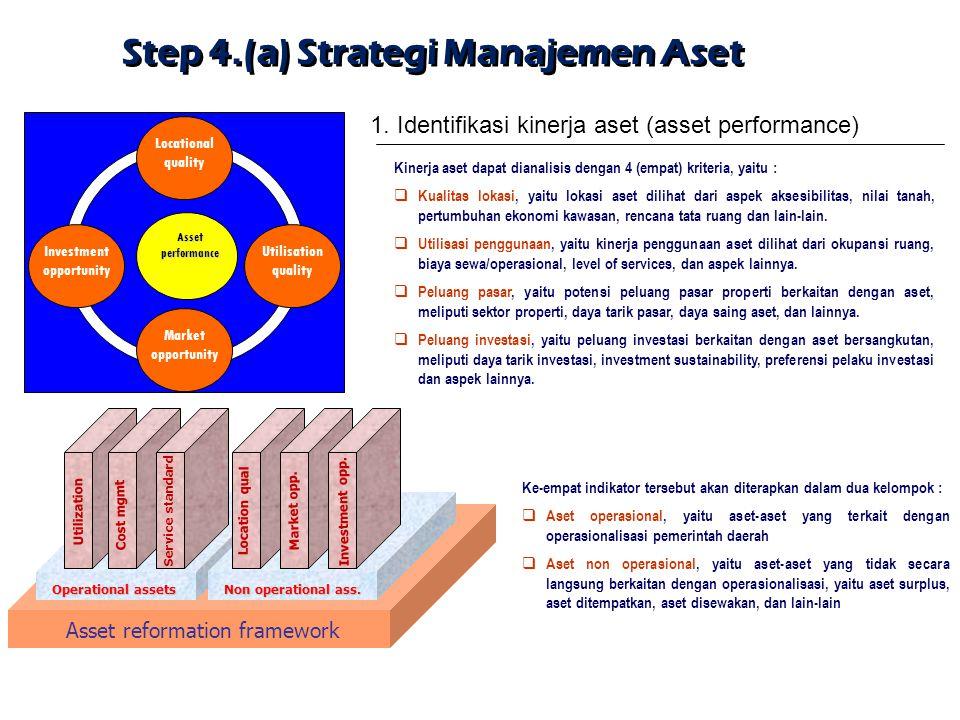 Asset reformation framework