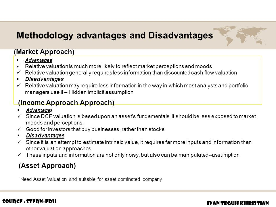 Methodology advantages and Disadvantages