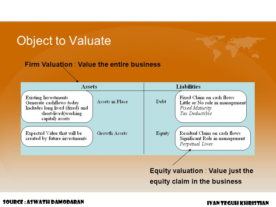 Object to Valuate Firm Valuation : Value the entire business