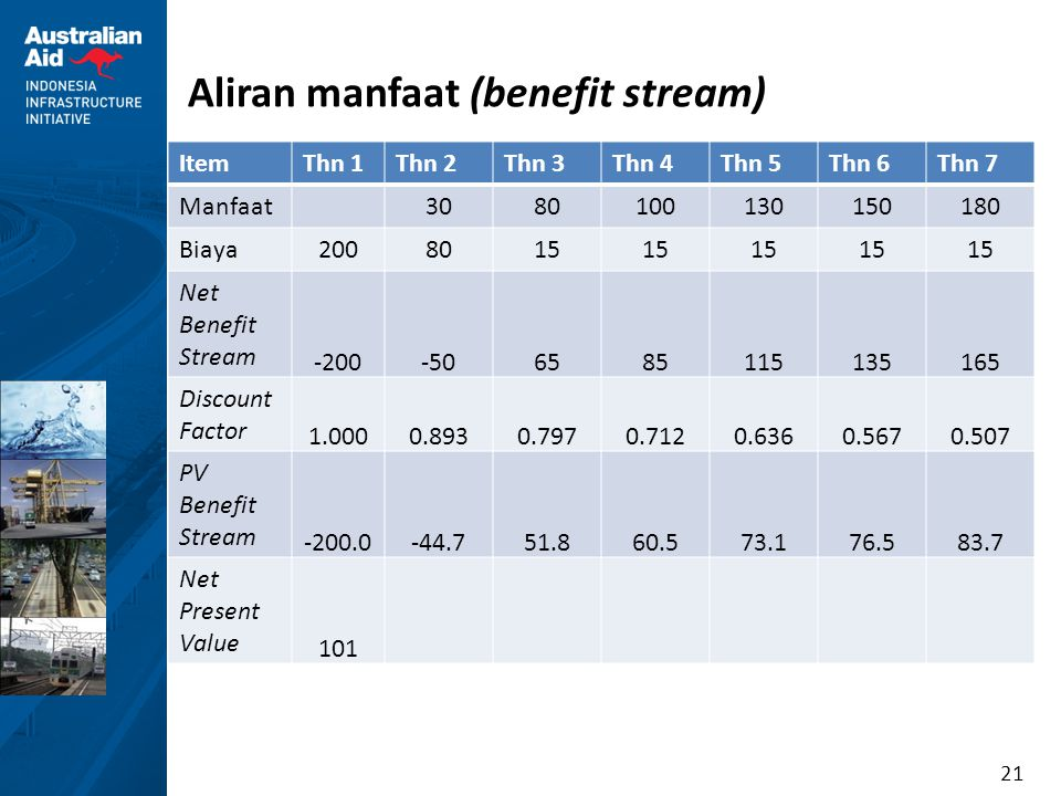 Aliran manfaat (benefit stream)