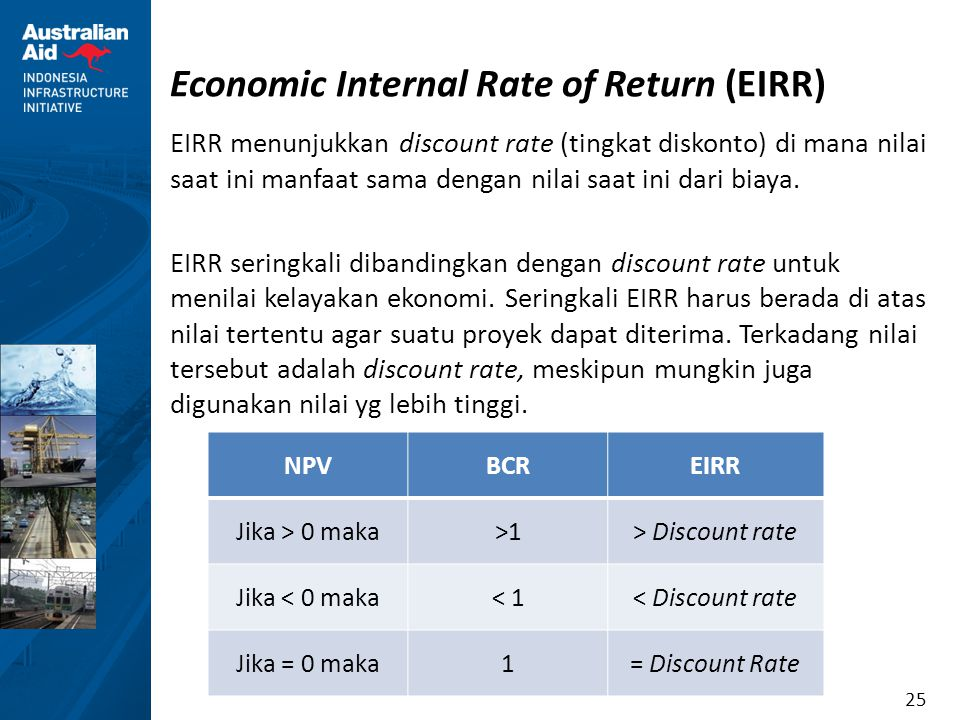 Economic Internal Rate of Return (EIRR)