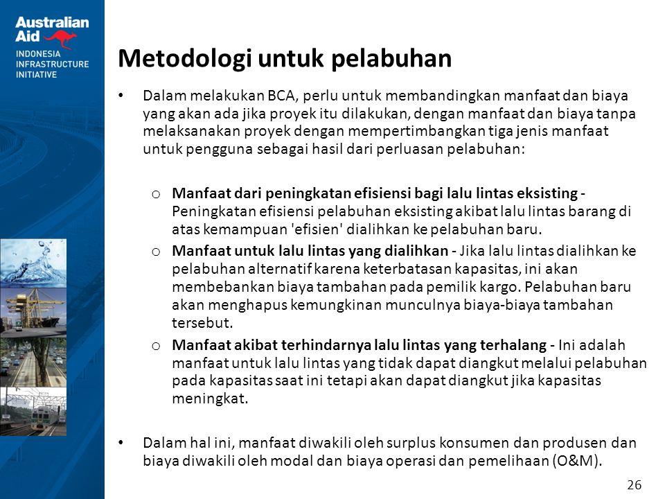 Metodologi untuk pelabuhan