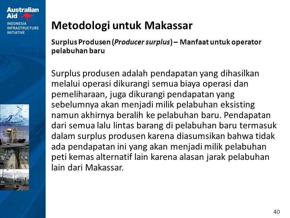 Metodologi untuk Makassar