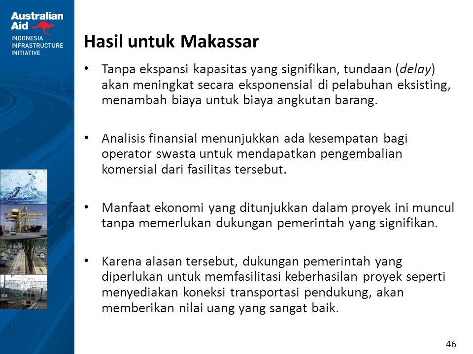 Hasil untuk Makassar