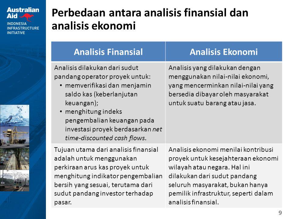 Perbedaan antara analisis finansial dan analisis ekonomi