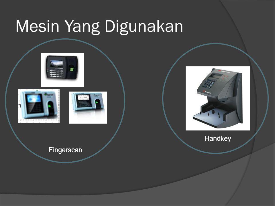 Mesin Yang Digunakan Handkey Fingerscan
