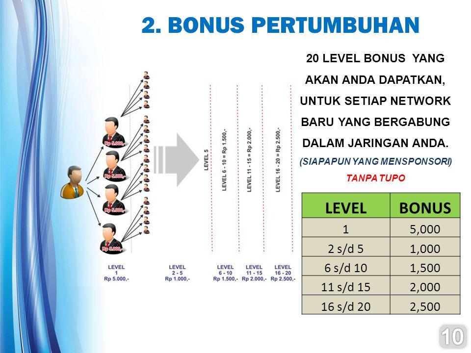 2. BONUS PERTUMBUHAN 10 LEVEL BONUS 1 5,000 2 s/d 5 1,000 6 s/d 10