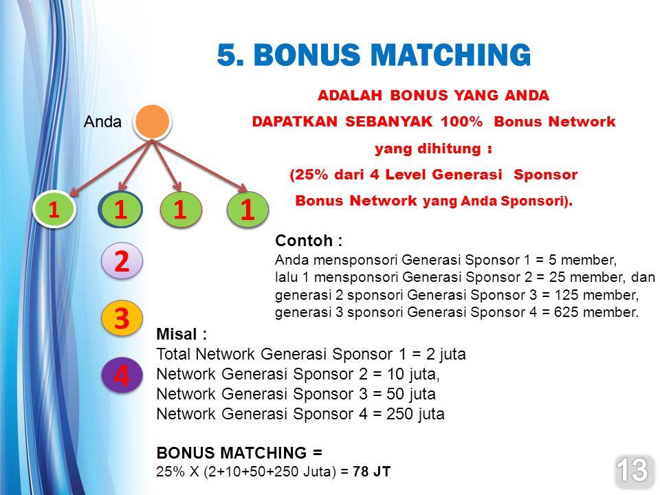 5. BONUS MATCHING 1 D 2 3 4 A A 1 B 1 C 13 A 1 Anda Anda Contoh :