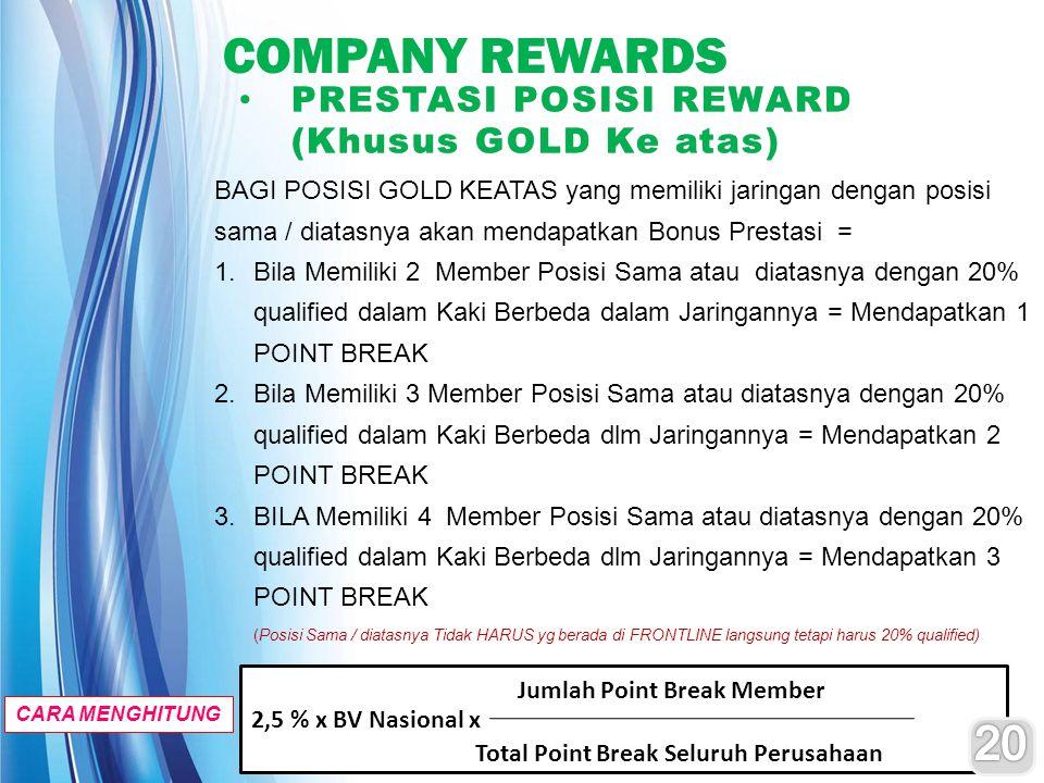 COMPANY REWARDS 20 PRESTASI POSISI REWARD (Khusus GOLD Ke atas)