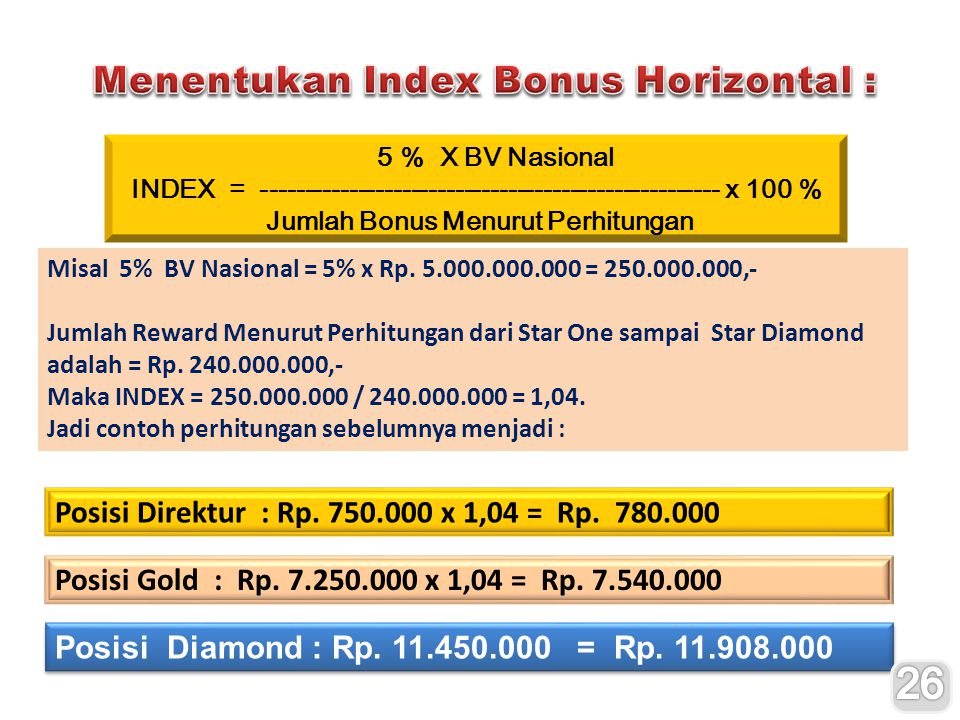26 Menentukan Index Bonus Horizontal :