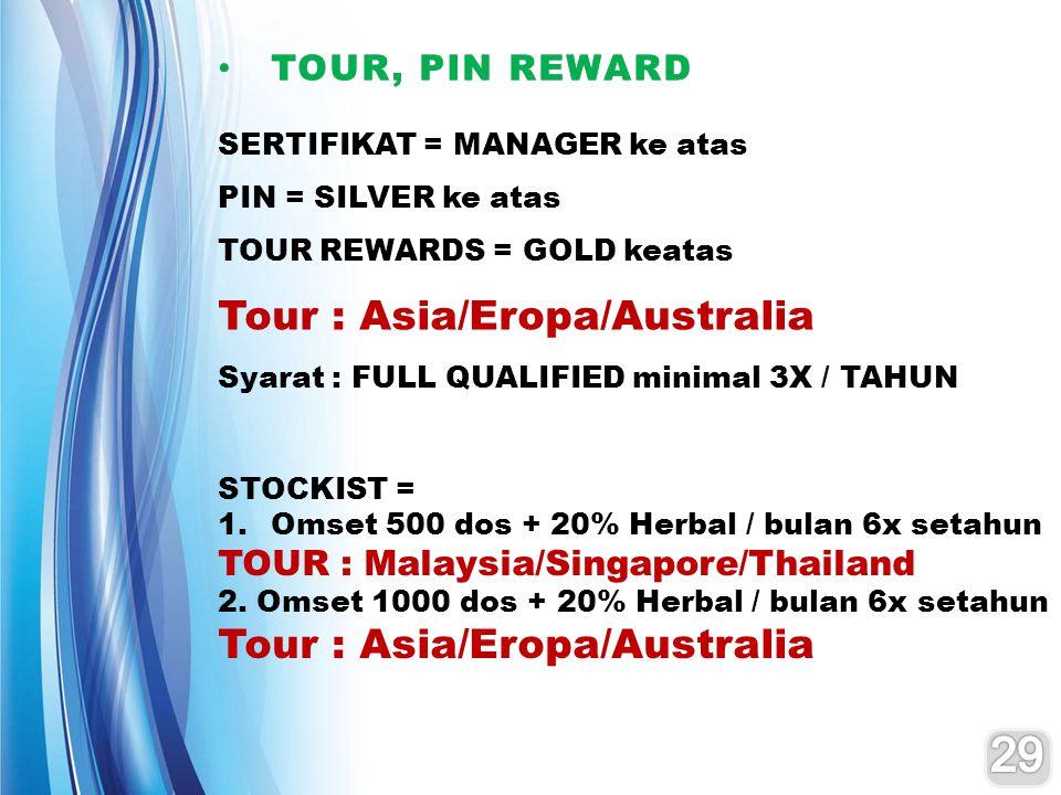 29 Tour : Asia/Eropa/Australia Tour : Asia/Eropa/Australia