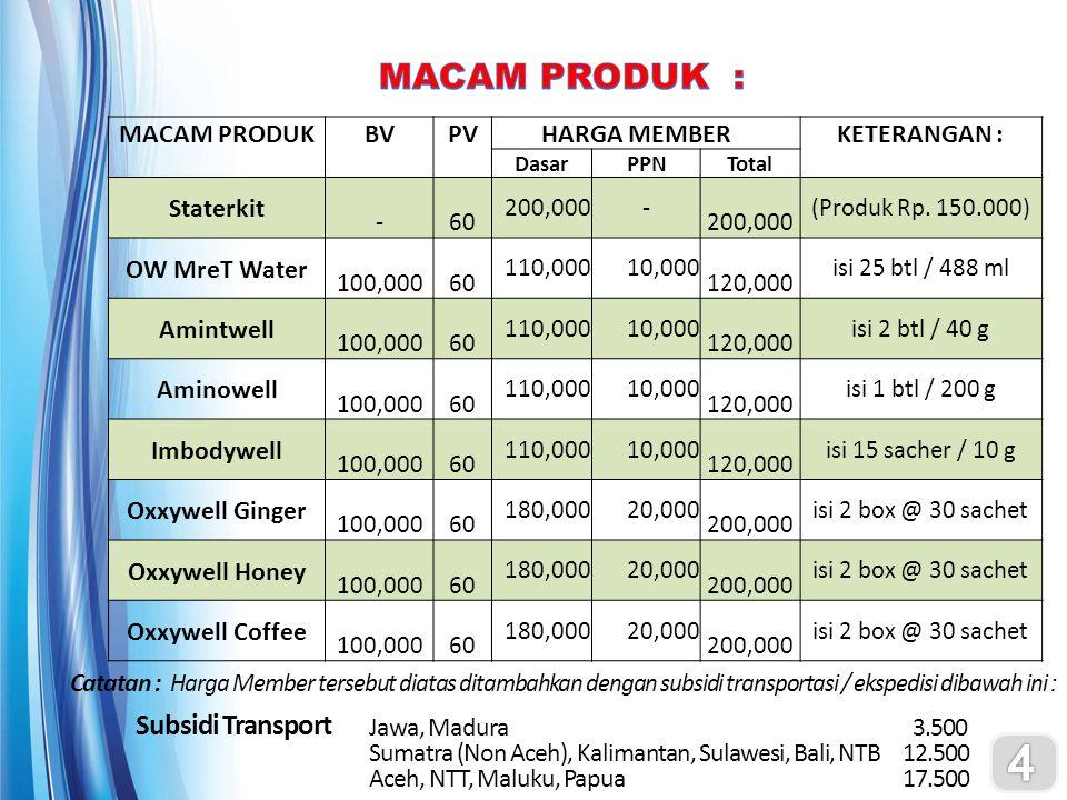 4 MACAM PRODUK : Subsidi Transport MACAM PRODUK BV PV HARGA MEMBER
