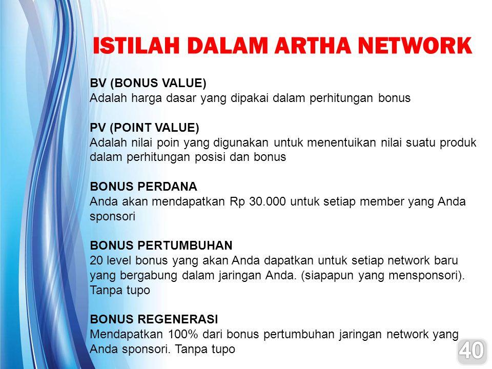 ISTILAH DALAM ARTHA NETWORK
