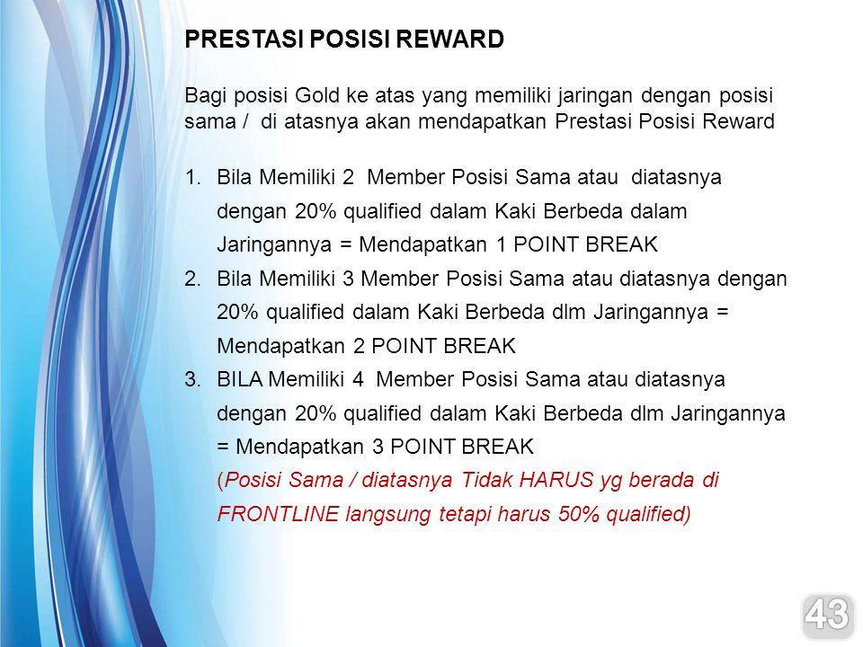 43 PRESTASI POSISI REWARD