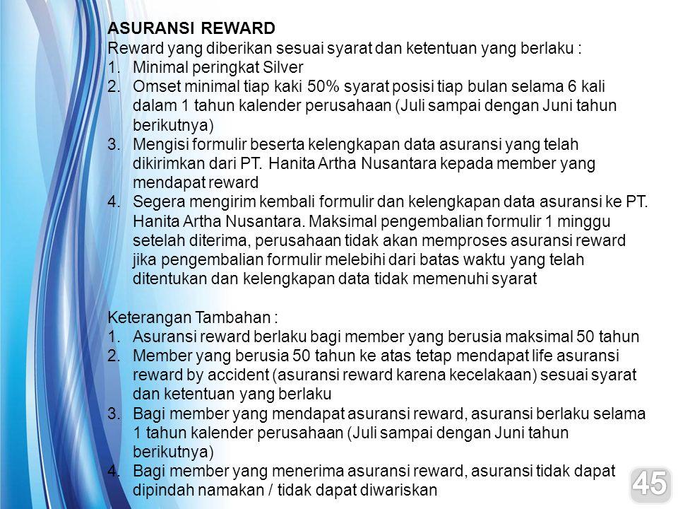 ASURANSI REWARD Reward yang diberikan sesuai syarat dan ketentuan yang berlaku : Minimal peringkat Silver.