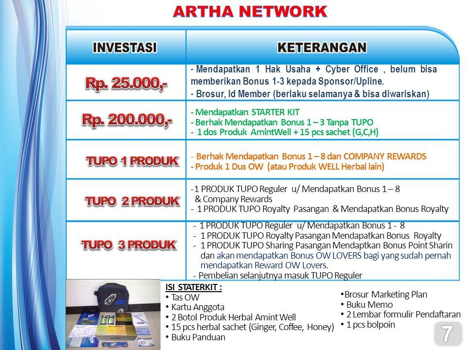 7 ARTHA NETWORK Rp. 25.000,- Rp. 200.000,- TUPO 1 PRODUK TUPO 2 PRODUK