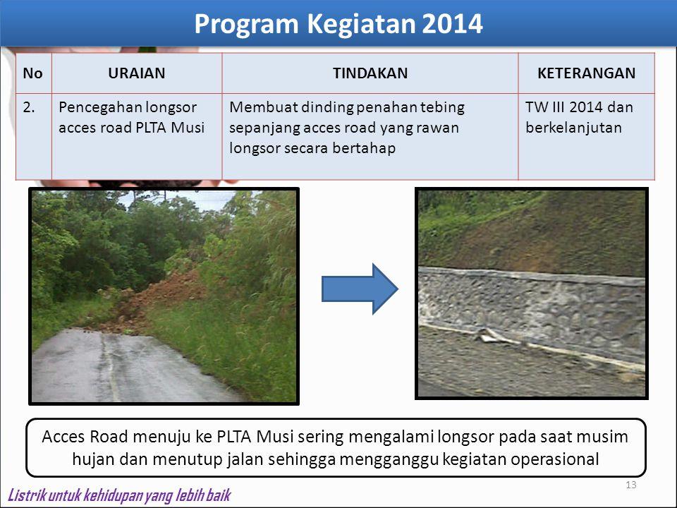 Program Kegiatan 2014 No. URAIAN. TINDAKAN. KETERANGAN. 2. Pencegahan longsor acces road PLTA Musi.