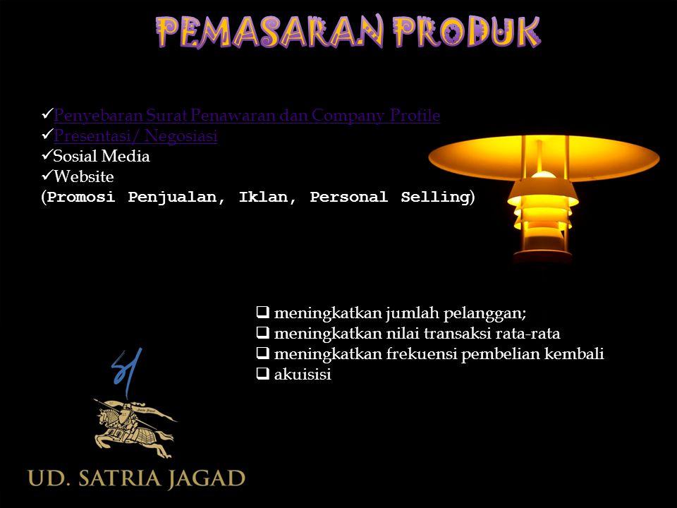 PEMASARAN PRODUK Penyebaran Surat Penawaran dan Company Profile