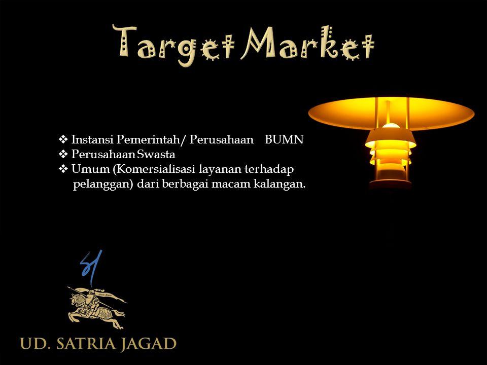 Target Market Instansi Pemerintah/ Perusahaan BUMN Perusahaan Swasta